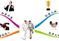 全腦記憶效率學習【免】-桃園8/30