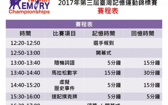 2017第三屆臺灣記憶運動錦標賽