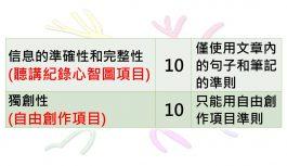 2019年世界心智圖錦標賽臺灣賽計分規則